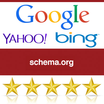 Local Business Aggregate Rating Reviews Schema Examples