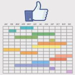 Creating a Facebook Content Editorial Calendar