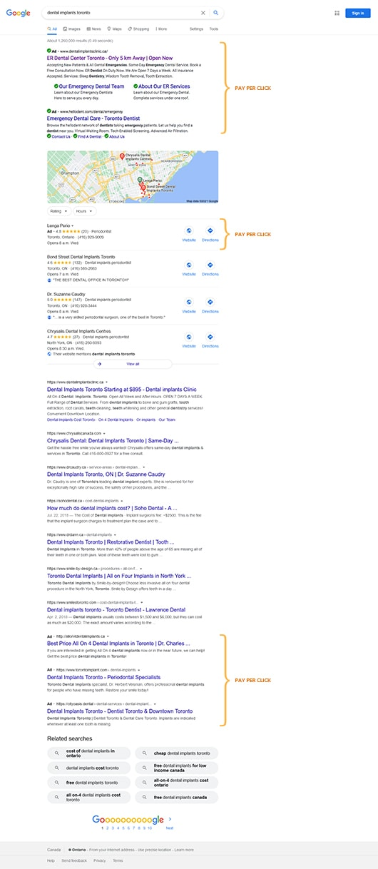 Search Engine Marketing Mississauga Pay Per Click Google Preview